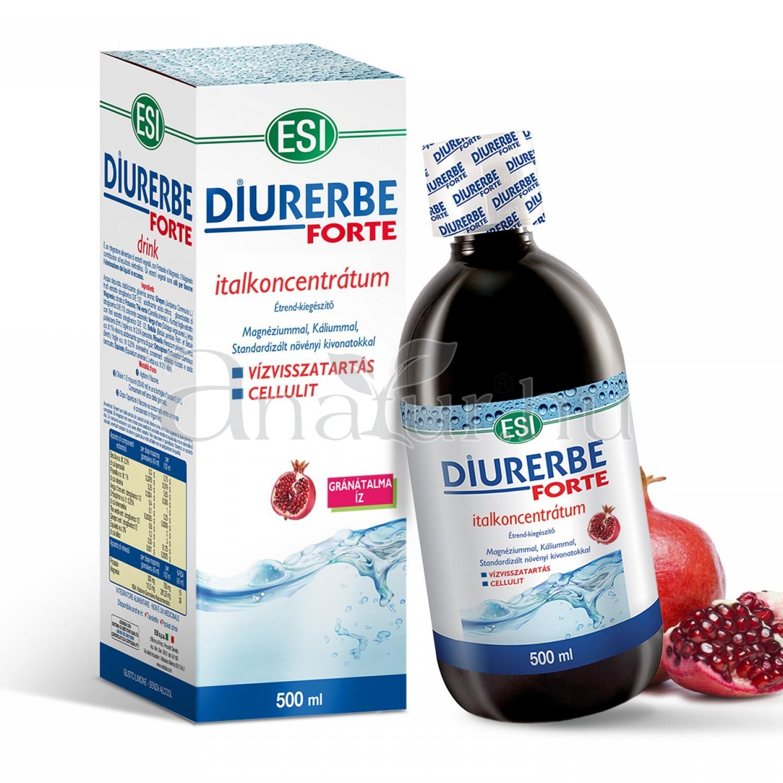 vizelethajtó gyógyszer magas vérnyomás ellen magas vérnyomású menopauza